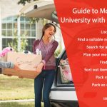 Guide to Moving to University with Packing List for Students
