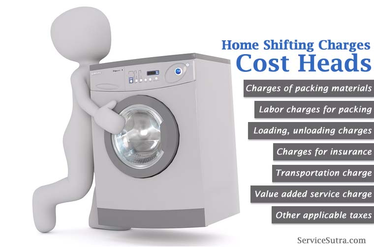 Home Shifting Charges and Costs of Hiring Movers and Packers in India