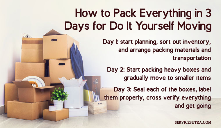 How to Pack Household in 3 Days for Do It Yourself Moving