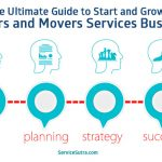 How to Start Packers and Movers Service Business in India