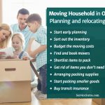 Moving Household in One Week: Tips to Plan and Relocate When in Hurry