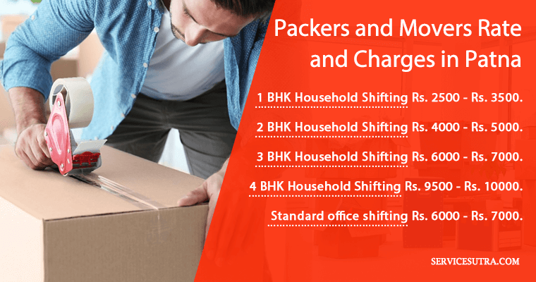 Packers and movers rate and charges in Patna for home shifting
