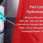 Rates of Pest Control Services in Hyderabad (Starting at Rs.550)