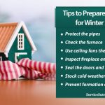 How to Prepare Home for Winter Weather – 7 Tips to Get It Right