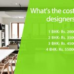 Interior Design Cost in Kolkata 2/3 BHK Flat with Wood Work, Ceiling, Painting